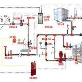 石狮消防器材,维保,检测,设施改造消防工程施工报价