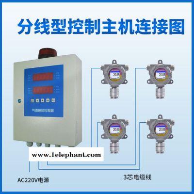 氧气检测报警 氧气检测 氧气监测仪 深圳鑫海瑞FGD2-C-O2