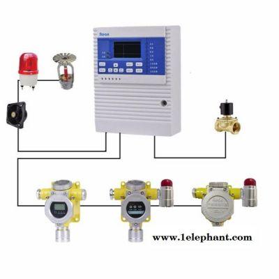 如特安防 氧气气体探测器 氧气泄漏报警器 壁挂式可燃气体报警器 现场实时监测