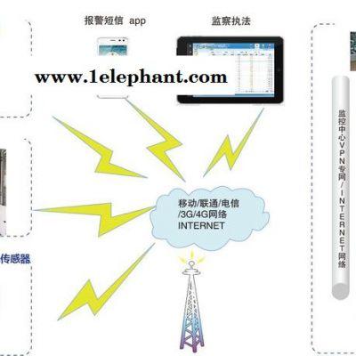 SUN100 粉尘/VOC大气污染物排放监测系统